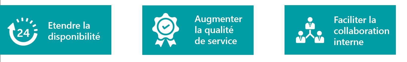 enjeux-customer service portal